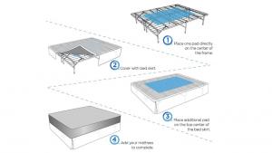 anti slip mattress pad