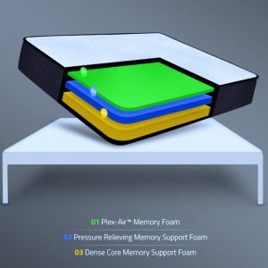 Tri Layer Memory Foam Technology