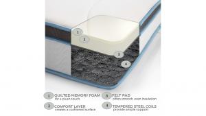 Linenspa 8 inch Hybrid Mattress