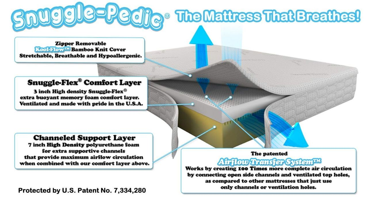 Breathable Mattress Made In Usa Furniture For Bedroom