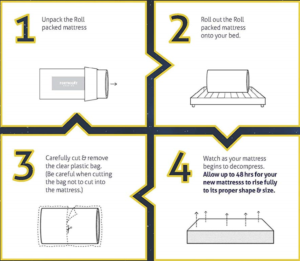 how to set up mattress