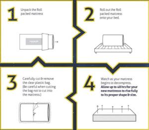 how to set up mattress