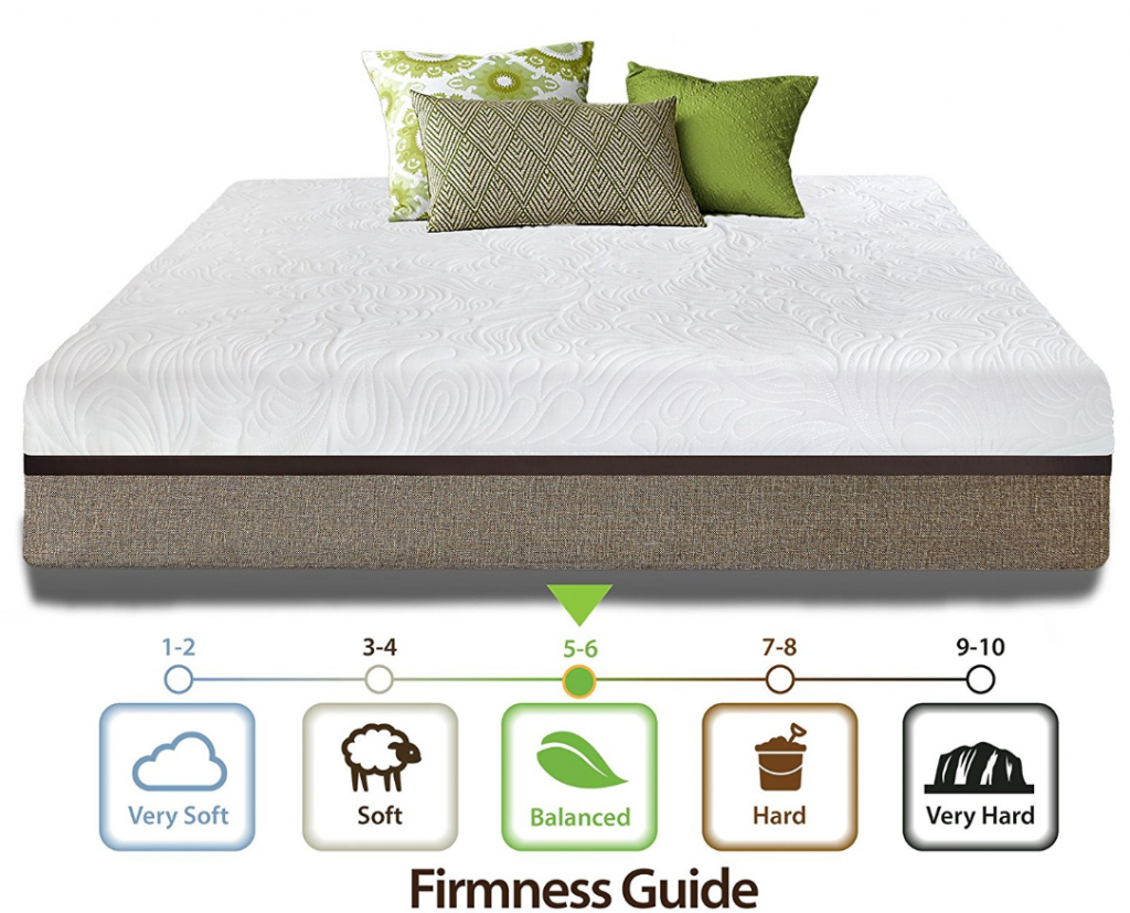 Memory Foam Mattress Firmness Guide
