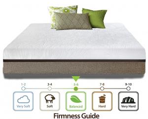 Memory Foam Mattress Firmness Guide
