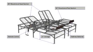 pragmatic adjustable bed frame