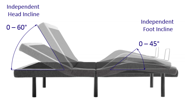 Lucid Adjustable Bed Base